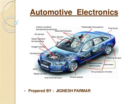 automotive electronics in automobile electronic unit