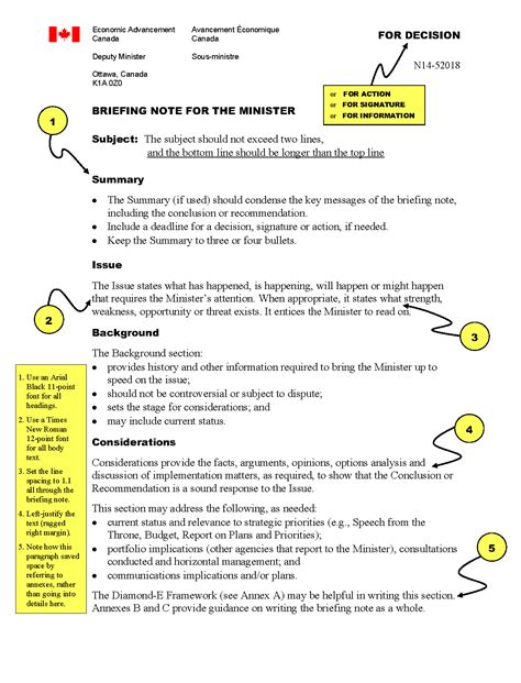 Memo Template Government Of Canada Snapshot Of A Briefing Note