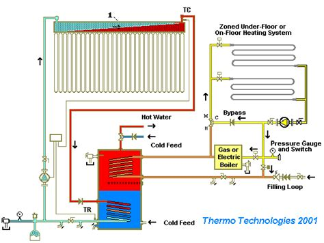 piping diagram recirculating water wiring diagram