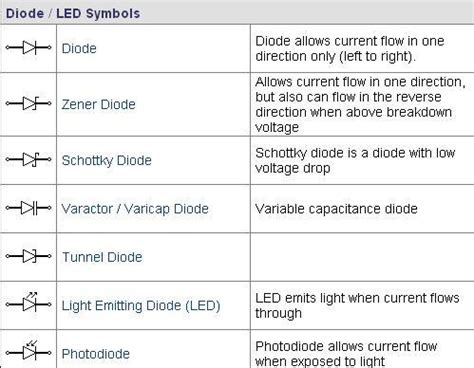 zener diode function and uses electronics function zener
