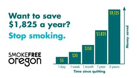 Polk County Property Records Oregon Tobacco Cessation Services Available Polk County Oregon