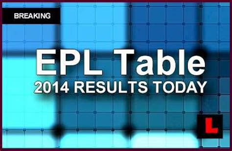 epl table result live football scores premier league scores livescore football