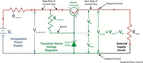 voltage regulator using zener diode and bjt zener diode archives tank engineering and management consultants inc