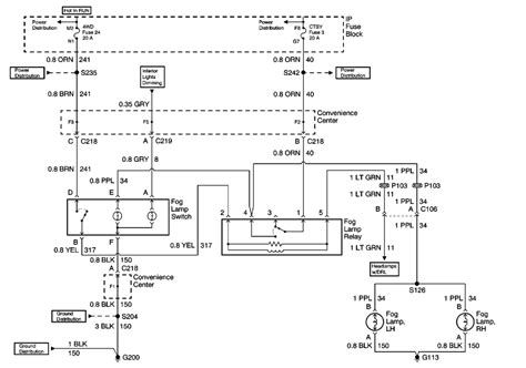 chevy suburban transmission schematic get free image