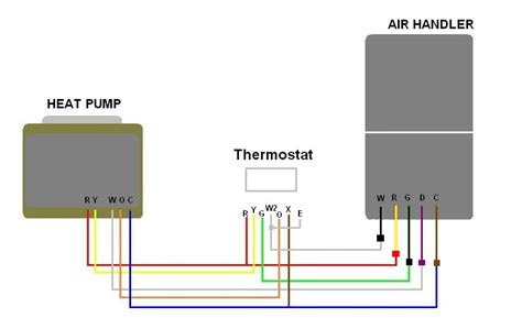 air handler thermostat wiring diagram goodman air handler