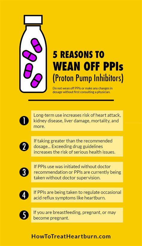 Proton Inhibitors Ppis by How To Wean Ppis And Why How To Treat Heartburn