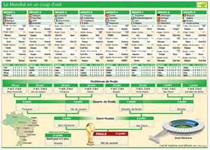 football mondial 2014 la coupe du monde d un seul