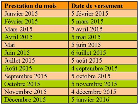 Calendrier Versement Are Calendrier Paiement Caf