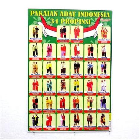 konsep populer  gambar gambar baju adat  provinsi