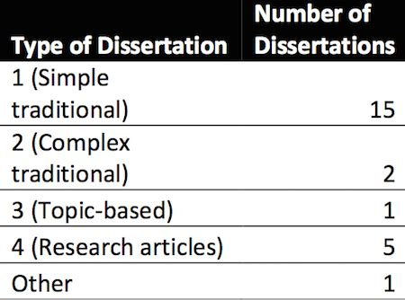 Best Phd Personal Essay Advice by About The Author Chris Arthur S Essays Top Phd