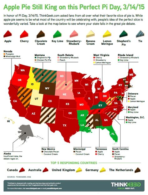 What Is Your Favorite Of Pie by What Is The Favorite Pie In Your State Zestnow