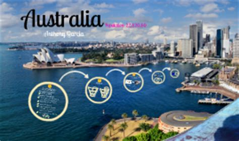 5 themes of geography italy prezi copy of 5 themes of geography australia by anthony