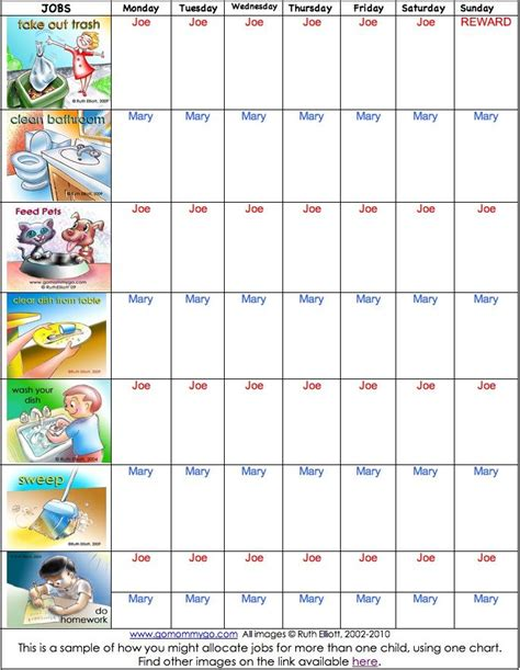 toddler behavior chart template 26 best images about random tips on toilets