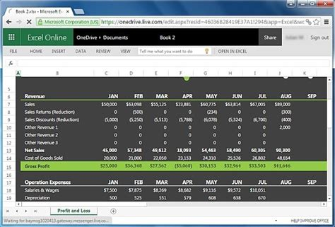 Free Financial Report Templates For Excel Profit And Loss Forecast Template Excel