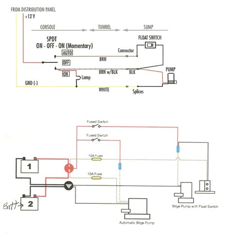 needing a wiring diagram for a johnson 3 wire electronic