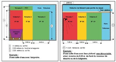 Baignoire Volume by 233 Clairage Salle De Bain Volume