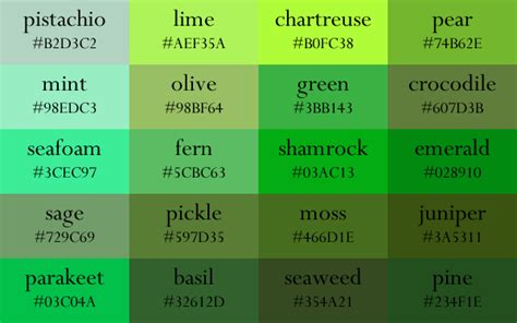 types of green color 28 different names of green different colors for