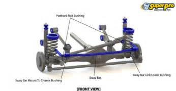 jeep wrangler front suspension diagram images