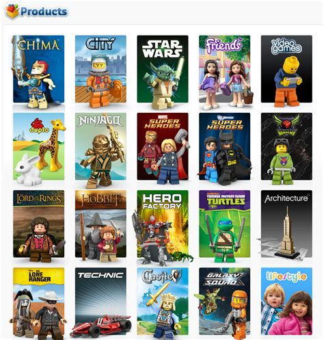 lego themes list lego you are dead to me cnet