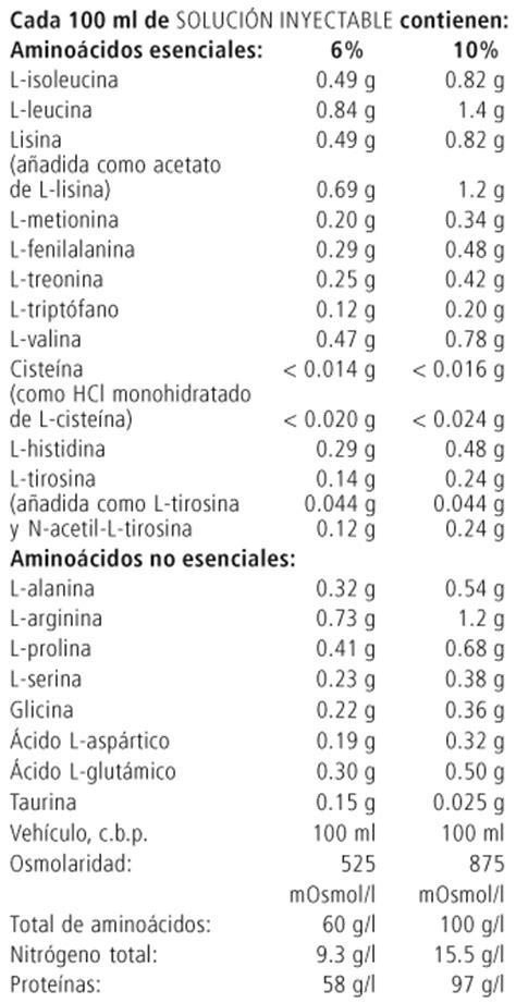 lada al sodio trophamine trophamine aminoacidos cristalinos al 10