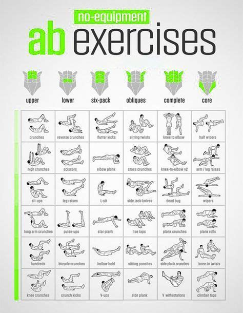 no equipment ab exercises sixpack workout plan best abs yeah we fitness