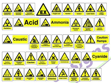 health and safety warning signs and meanings