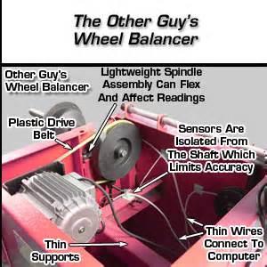 Atlas Truck Wheel Balancer Atlas Wb11 Auto Car Truck Wheel Tire Balancer Machine