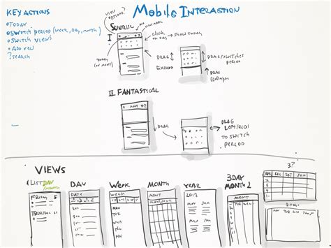 layout sketch definition everything you need to know about ux sketching ux planet