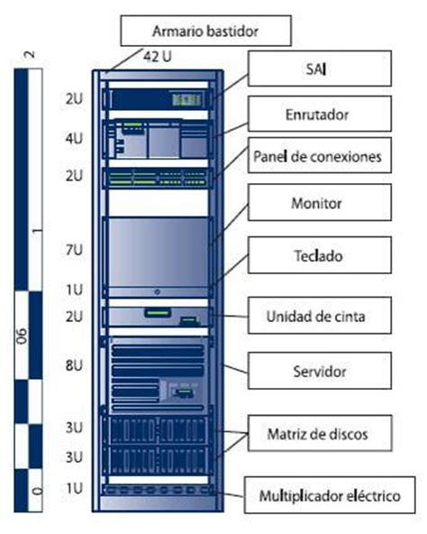 armario significado que es un armario rack en informatica rack para servidores