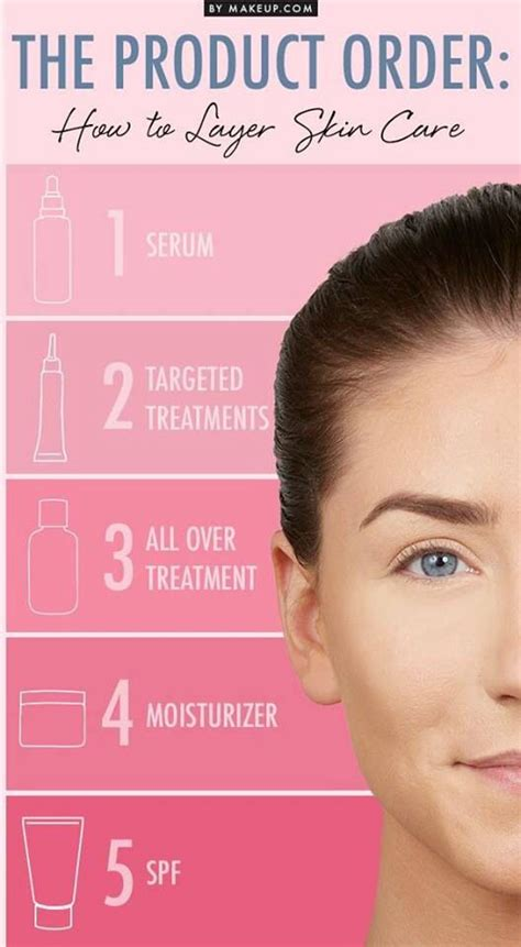 Acne Serum Zahra Skincare Pink 11 best images about skin care on happy skin