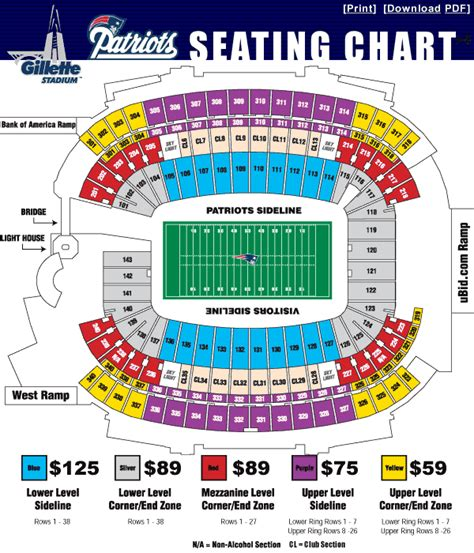 gillette stadium floor plan gillette stadium floor plan meze blog