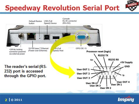 serial port connection related keywords suggestions for serial connection