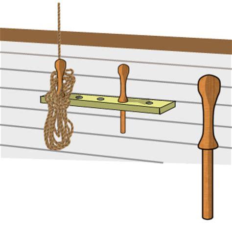 le safran de bateau en anglais glossaire anglais fran 231 ais des termes de la marine