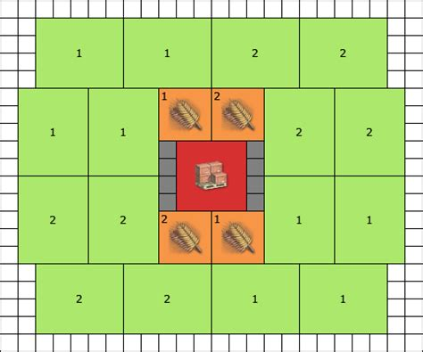 wheat garden layout anno online image wheat pattern png anno 2070 wiki