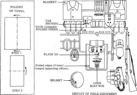 machine layout of jacket equipment display