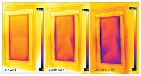 interior window insulation kit improving your windows with plastic kits insulated