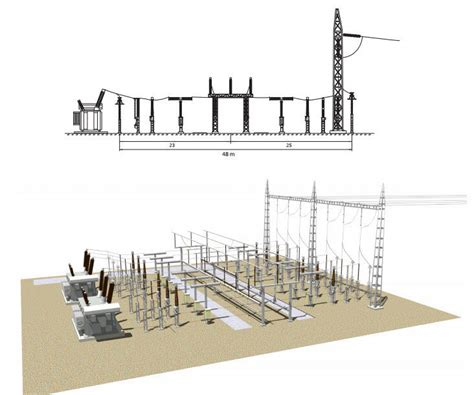 electrical power substation layout design and construction pdf substation project o gauge railroading on line forum