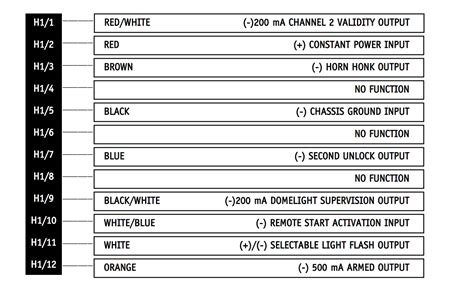 viper 791xv wiring diagram viper wirning diagrams