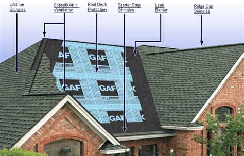 roof replacement cost    roof prices