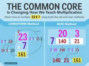 Common core multiplication method business insider