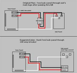 wiring a 100 amp sub panel diagram wiring get free image about wiring diagram