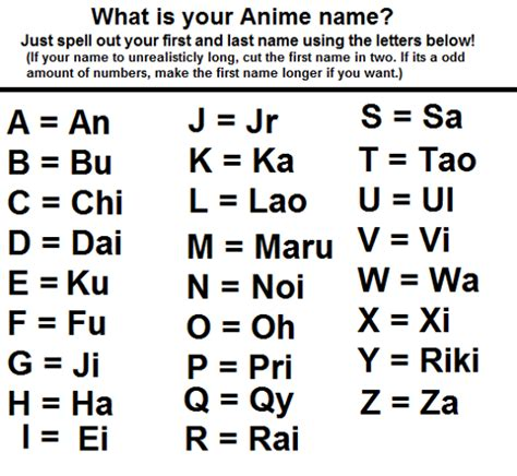 S Anime Names by What Is Your Name Technocr