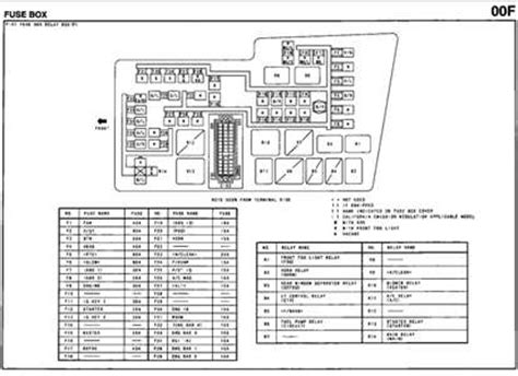 mazda 6 fuse box diagram i need a fuse box diagram for mazda 6 fixya