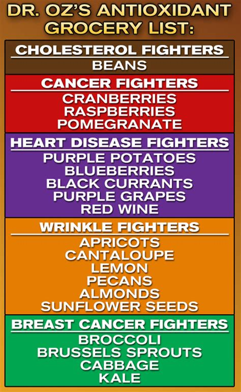 dr ozs favorite superfoods the dr oz show dr oz s ultimate antioxidant checklist the dr oz show