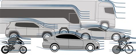 aerodynamic house design international conference on vehicle aerodynamics 2016 aerodynamics by design