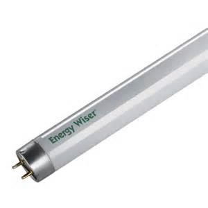 Led Light Bulbs Wiki R20 Bulb Wiki A 230volt Led Light Bulb With An E27 Base 10 Watts 806 Lumens Beam Angle