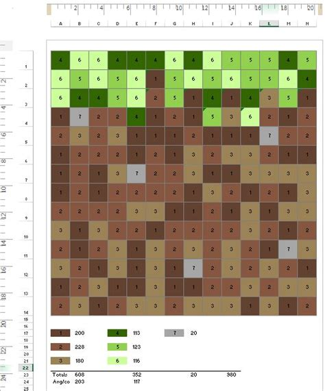 excel minecraft cake template update  skills