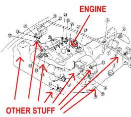basic engine diagram