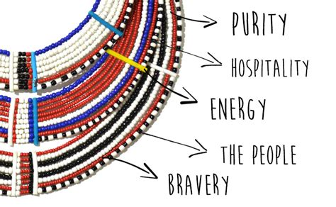 land pattern meaning the story behind maasai beaded jewelry il ngwesi