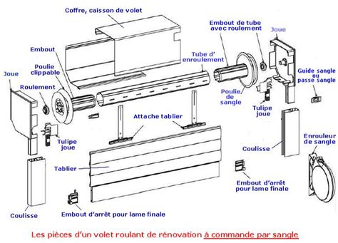 Dimension Rideau by 17 Meilleures Id 233 Es 224 Propos De Rideau Roulant Sur
